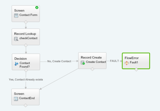 Flow Designer_ Contact Form Sample000287